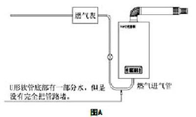最理想的解决方案是给壁挂炉增加一个水比例调节阀.图片